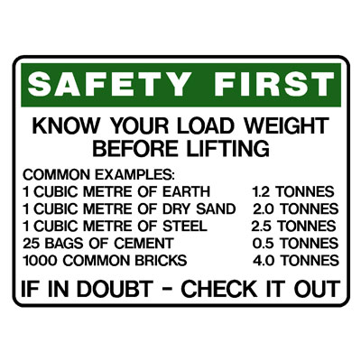 Safety First Know Your Load Weight Before Lifting Load Weight